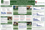Enhancing Attendance of the Greater Burlington YMCA Diabetes Fitness Program