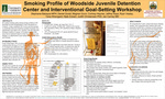 Smoking Profile of Woodside Juvenile Detention Center and Interventional Goal-Setting Workshop