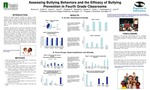 Assessing Bullying Behaviors and the Efficacy of Bullying Prevention in Fourth Grade Classrooms by Amanda Boutrus, Alyson Guillet, Chelsea Harris, Duong Hua, Rola Khedraki, Aaron Maxwell, Prabu Selvam, Jordan Smith, Stephen Contompasis, and Deb Lyons