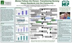 Money Follows the Person: Transitioning Nursing Home Residents into the Community by Whitney Creed, Ryan Hendrix, Matthew MacKinnon, Marissa Mendez, Nancy Tran, Shane Verhoef, Hope Yu, Linda Martinez, Rio Demers, Jeanne Hutchins, and William Pendlebury