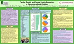 Family, Social, and Sexual Health Education in Elementary Aged Children by Sabrina Bedell, Madeline Eells, Tara Higgins, Suleiman Ismael, John Nesbitt, Colette Oesterle, Nicholas Sinclair, Liz Shayne, and Eileen CichoskiKelly