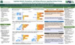 Legislator Beliefs, Perceptions, and Voting Influences regarding Carbon Pricing: Implications for Climate Change and Health Advocacy
