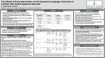 The Effects of Early Intervention on the Expressive Language Outcomes of Children with Autism Spectrum Disorder: A Systematic Review